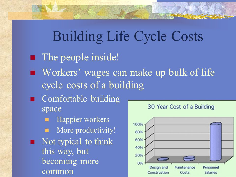 Building Life Cycle Costs The people inside! Workers' wages can make up bulk of life cycle costs of a building Comfortable building space Happier work