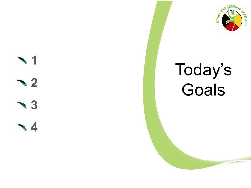 1 2 3 4 Today's Goals