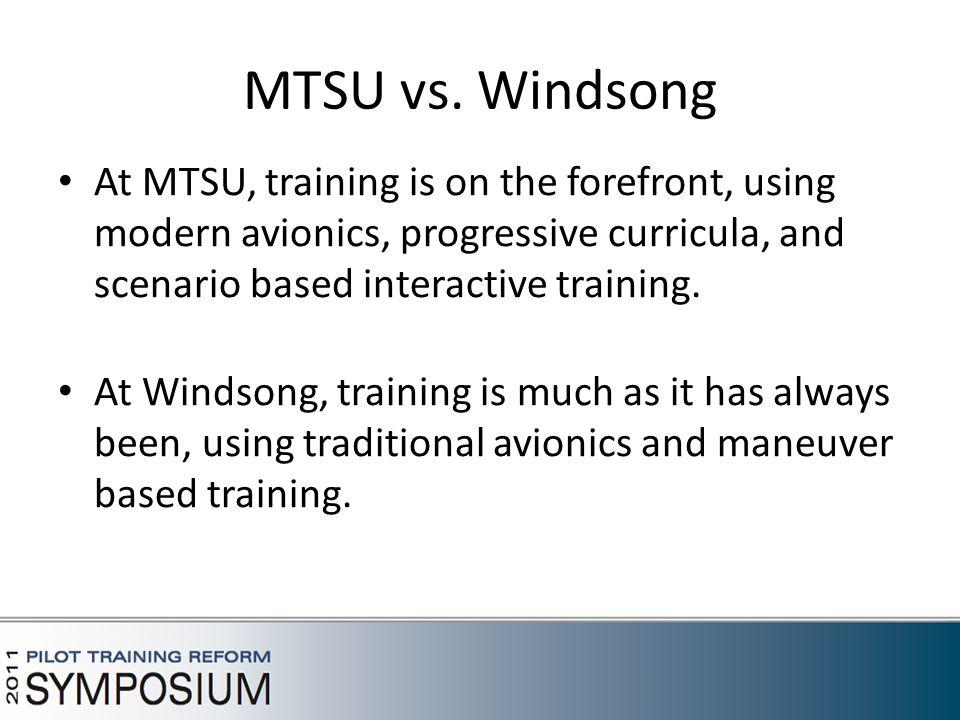 MTSU vs.