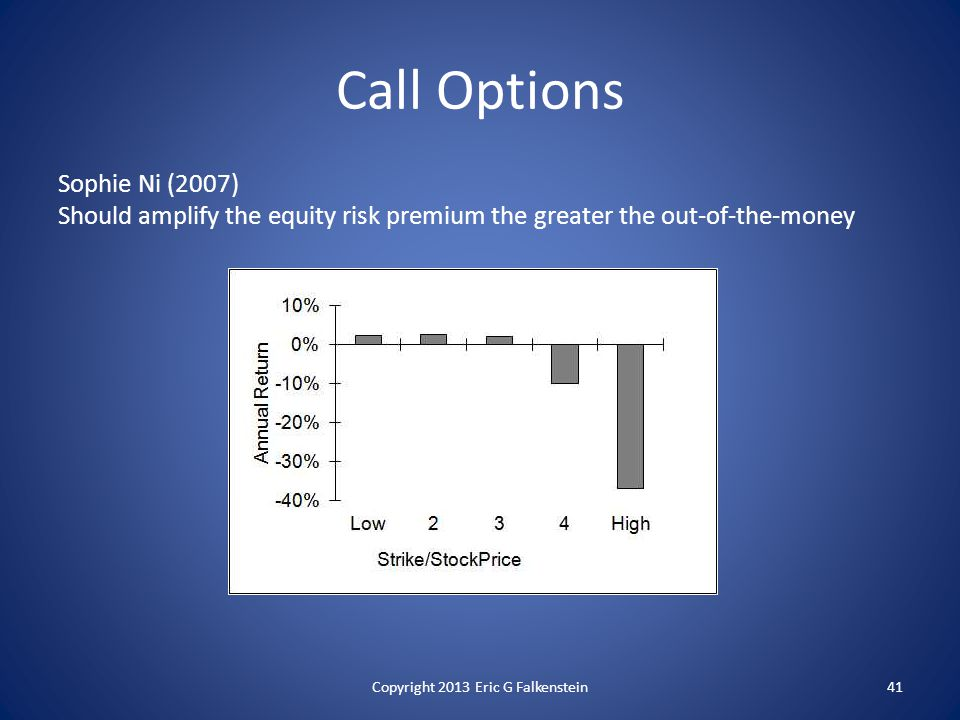 Call Options Sophie Ni (2007) Should amplify the equity risk premium the greater the out-of-the-money 41Copyright 2013 Eric G Falkenstein