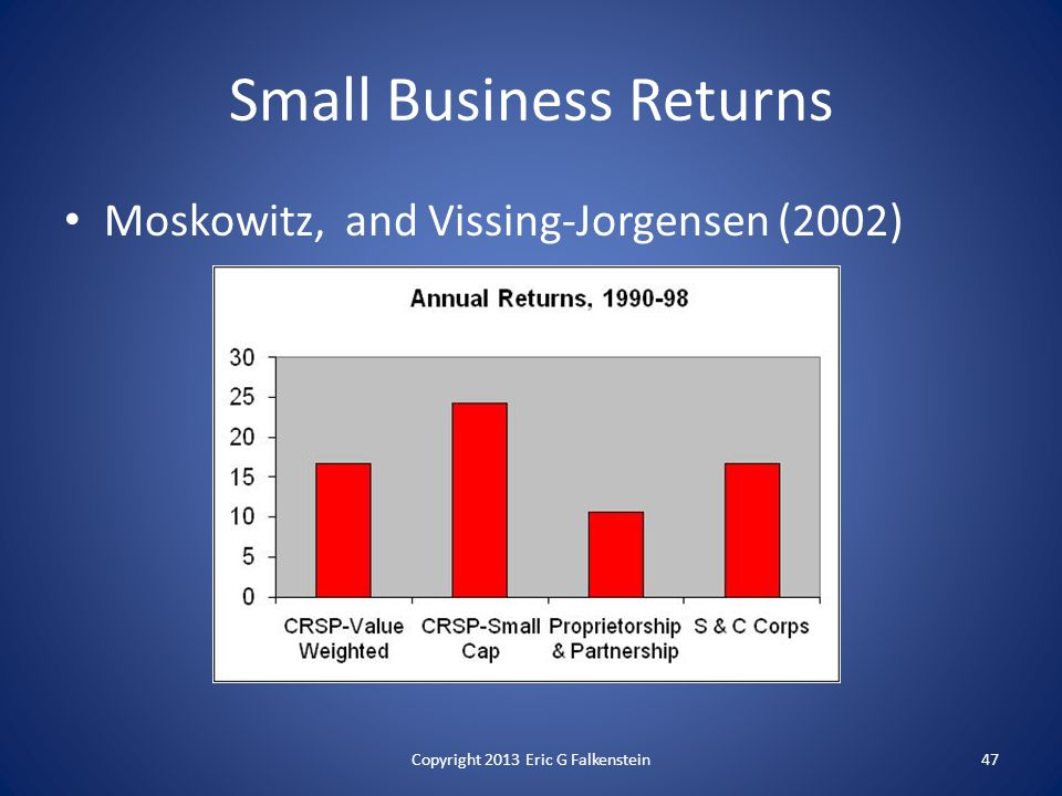Moskowitz, and Vissing-Jorgensen (2002) Small Business Returns 47Copyright 2013 Eric G Falkenstein