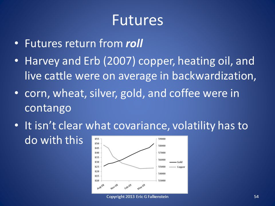 Futures return from roll Harvey and Erb (2007) copper, heating oil, and live cattle were on average in backwardization, corn, wheat, silver, gold, and coffee were in contango It isn't clear what covariance, volatility has to do with this Futures Copyright 2013 Eric G Falkenstein54