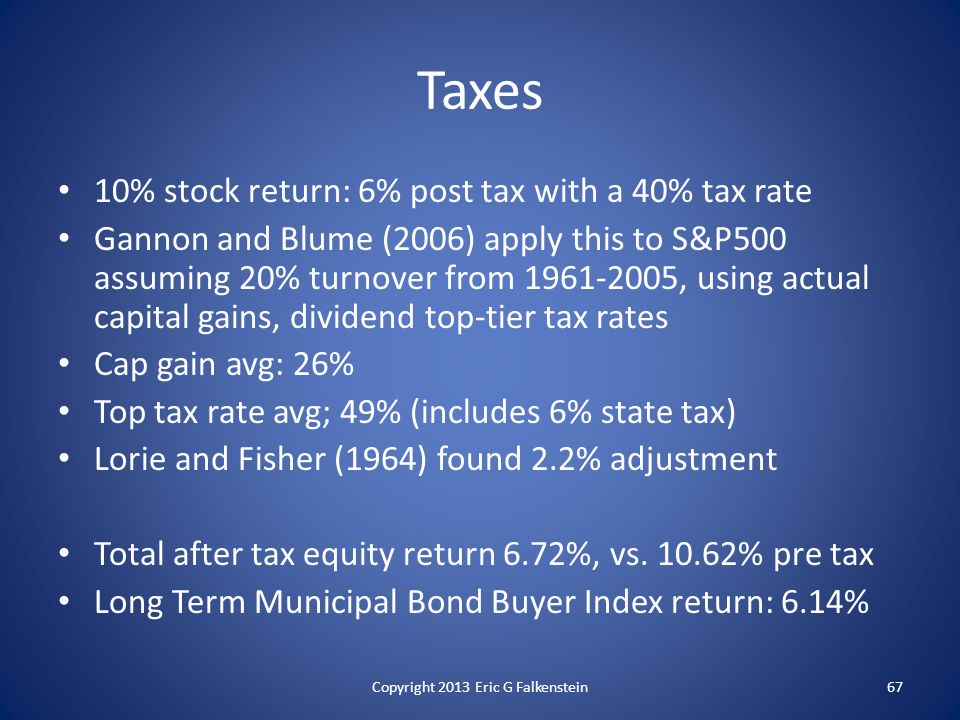 10% stock return: 6% post tax with a 40% tax rate Gannon and Blume (2006) apply this to S&P500 assuming 20% turnover from 1961-2005, using actual capital gains, dividend top-tier tax rates Cap gain avg: 26% Top tax rate avg; 49% (includes 6% state tax) Lorie and Fisher (1964) found 2.2% adjustment Total after tax equity return 6.72%, vs.