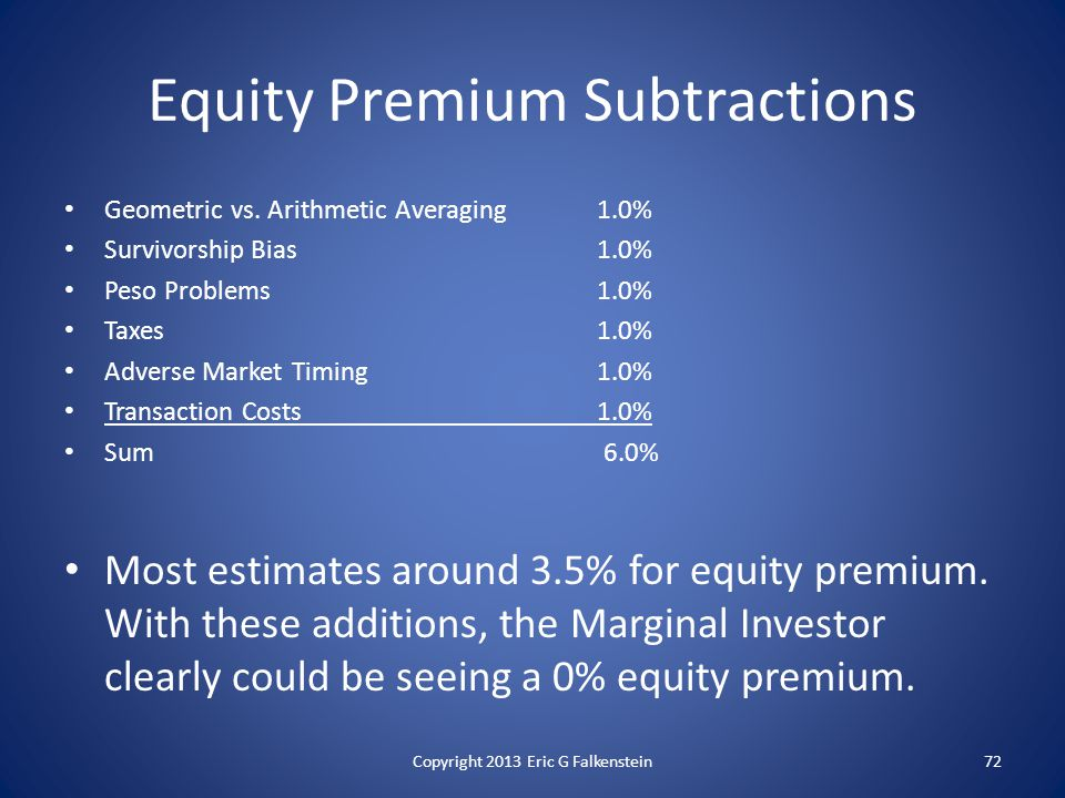 Geometric vs. Arithmetic Averaging 1.0% Survivorship Bias1.0% Peso Problems 1.0% Taxes 1.0% Adverse Market Timing 1.0% Transaction Costs 1.0% Sum 6.0%