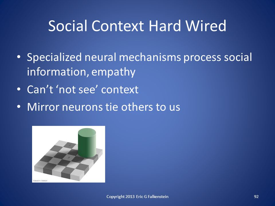 Social Context Hard Wired Specialized neural mechanisms process social information, empathy Can't 'not see' context Mirror neurons tie others to us Copyright 2013 Eric G Falkenstein92