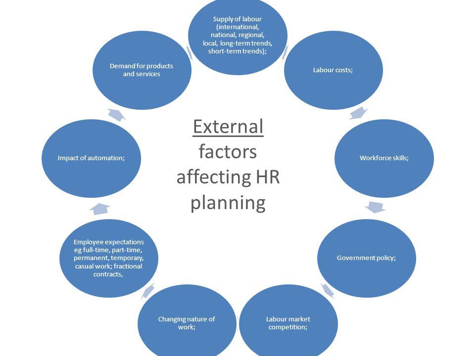 Internal Factors What sort of internal factors will affect John Lewis HR planning decisions.