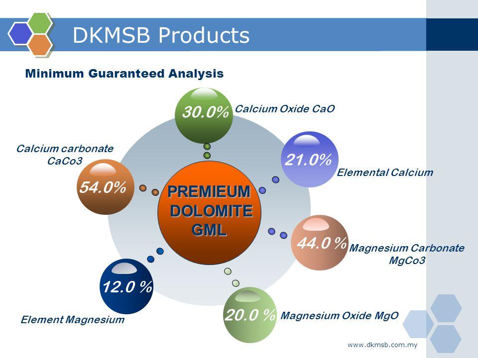 www.dkmsb.com.my DKMSB Products Minimum Guaranteed Analysis PREMIEUM DOLOMITE DOLOMITEGML 30.0% 21.0% 20.0 % 54.0% Calcium carbonate CaCo3 Calcium Oxi