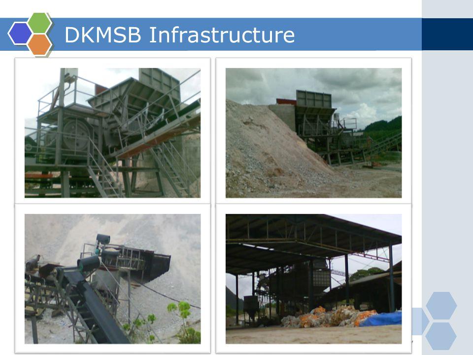 www.dkmsb.com.my DKMSB Infrastructure