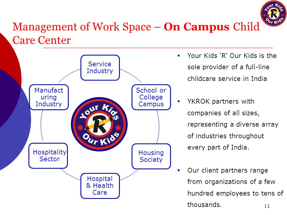 Management of Work Space – On Campus Child Care Center 11 Service Industry School or College Campus Housing Society Hospital & Health Care Hospitality Sector Manufact uring Industry  Your Kids 'R' Our Kids is the sole provider of a full-line childcare service in India  YKROK partners with companies of all sizes, representing a diverse array of industries throughout every part of India.