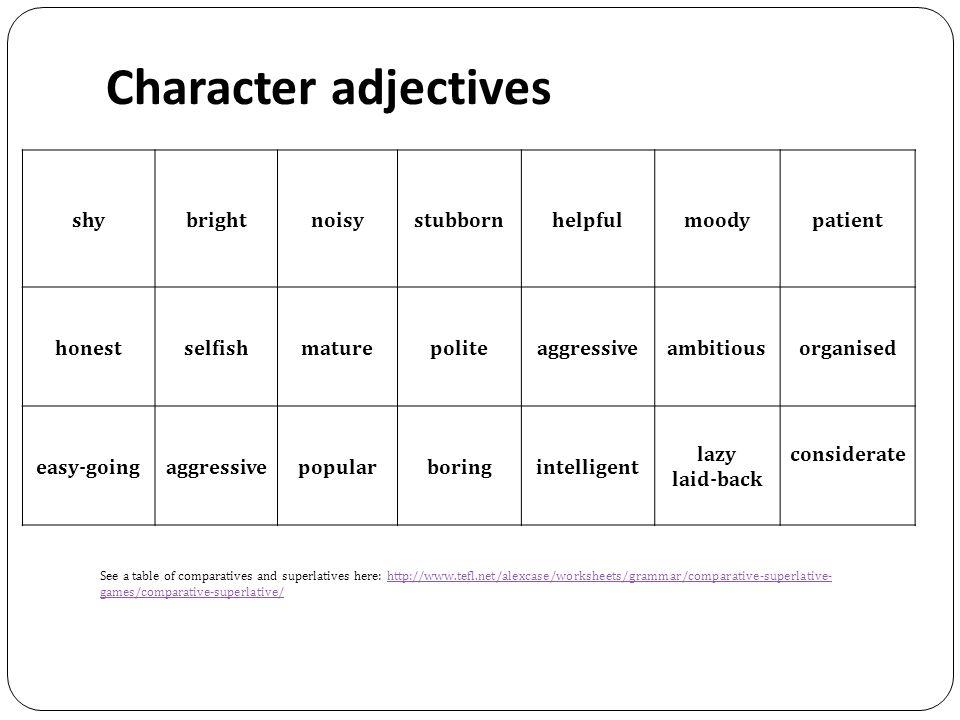 Character adjectives shybrightnoisystubbornhelpfulmoodypatient honestselfishmaturepoliteaggressiveambitiousorganised easy-goingaggressivepopularboring