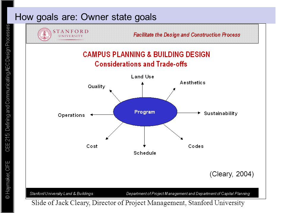 © Haymaker, CIFE CEE 215: Defining and Communicating AEC Design Processes How goals are: Owner state goals Slide of Jack Cleary, Director of Project M