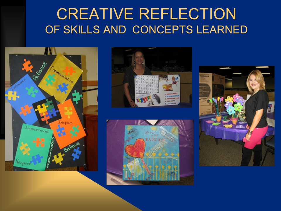 CREATIVE REFLECTION OF SKILLS AND CONCEPTS LEARNED