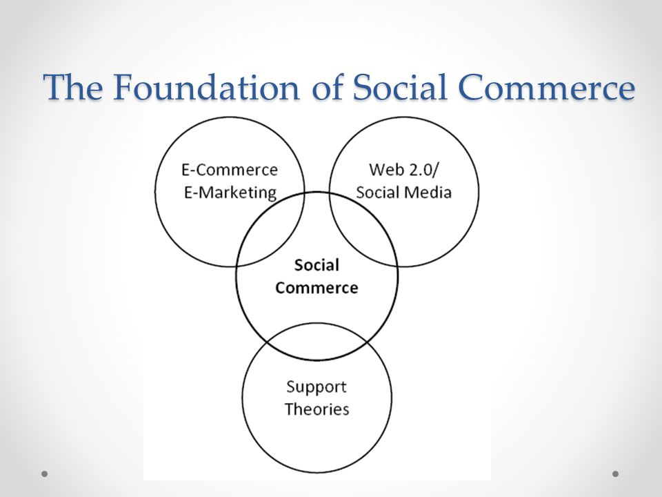 Social Shopping: Concepts, Benefits, and Models Social Marketplaces and Direct Sales o * Social marketplace o Direct Sales from Within Social Networks o Socially-Oriented Person to Person (P2P) Selling, Buying, Renting, or Bartering P2P Lending P2P Sharing (also known as collaborative consumption )