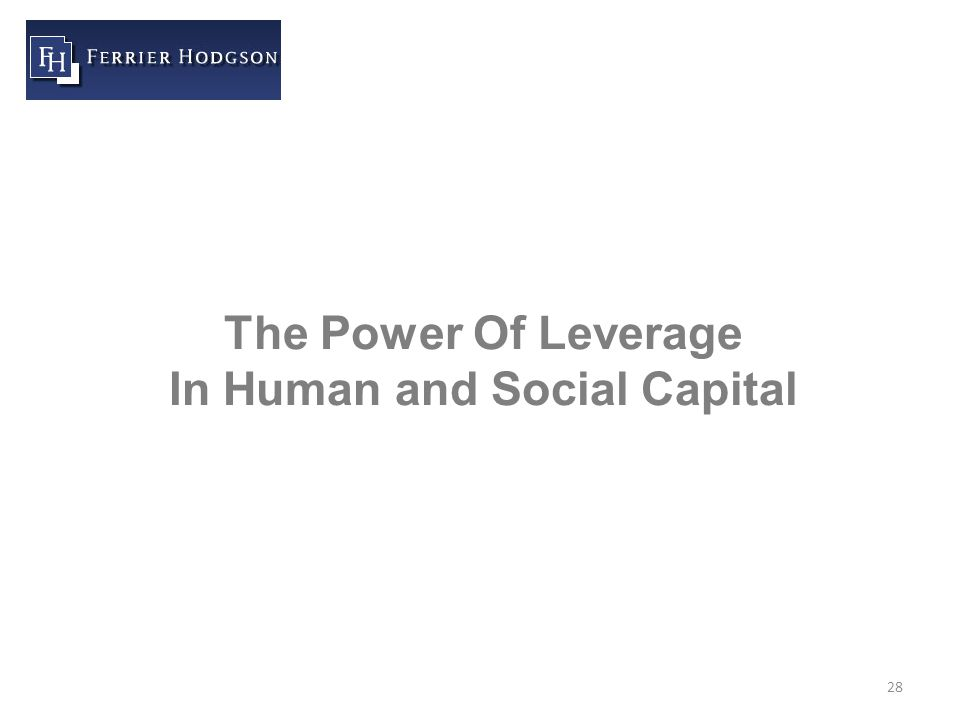 28 The Power Of Leverage In Human and Social Capital