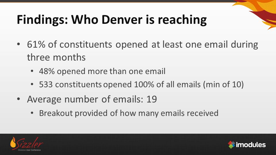 Findings: Who Denver is reaching 61% of constituents opened at least one email during three months 48% opened more than one email 533 constituents opened 100% of all emails (min of 10) Average number of emails: 19 Breakout provided of how many emails received