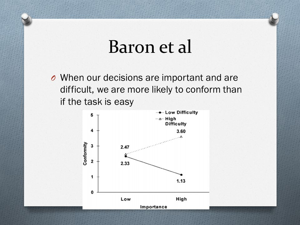 Baron et al O When our decisions are important and are difficult, we are more likely to conform than if the task is easy