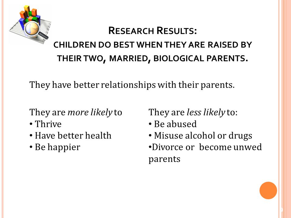 R ESEARCH R ESULTS : CHILDREN DO BEST WHEN THEY ARE RAISED BY THEIR TWO, MARRIED, BIOLOGICAL PARENTS.