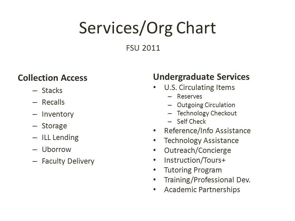 Services/Org Chart FSU 2011 Undergraduate Services U.S.