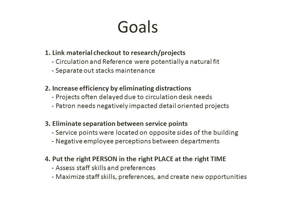 Goals 1.