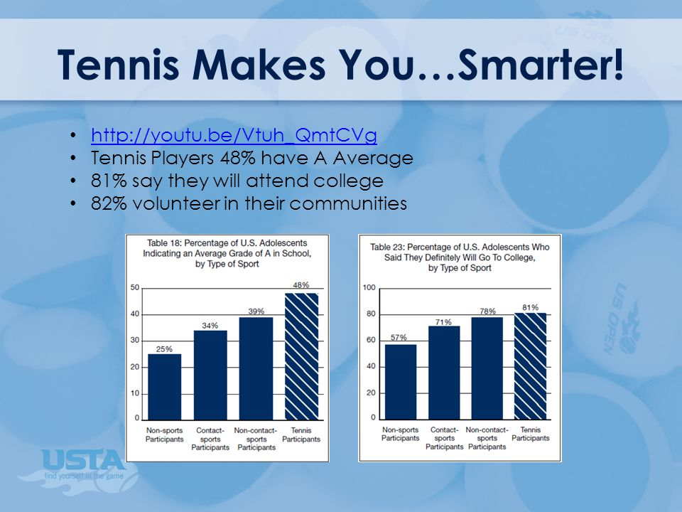 Tennis Makes You…Smarter.