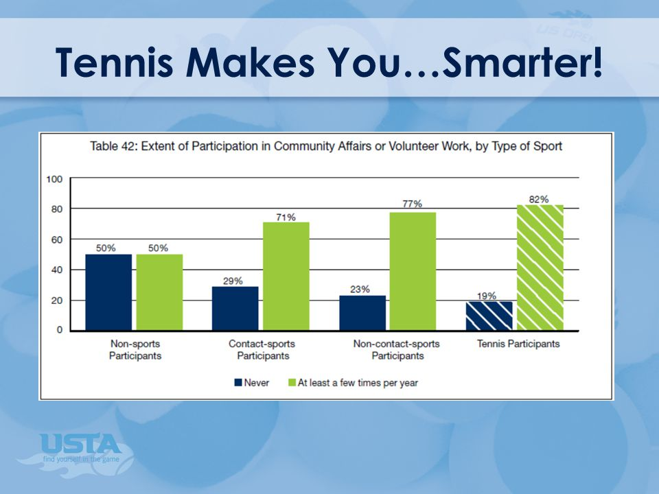 Tennis Makes You…Smarter!