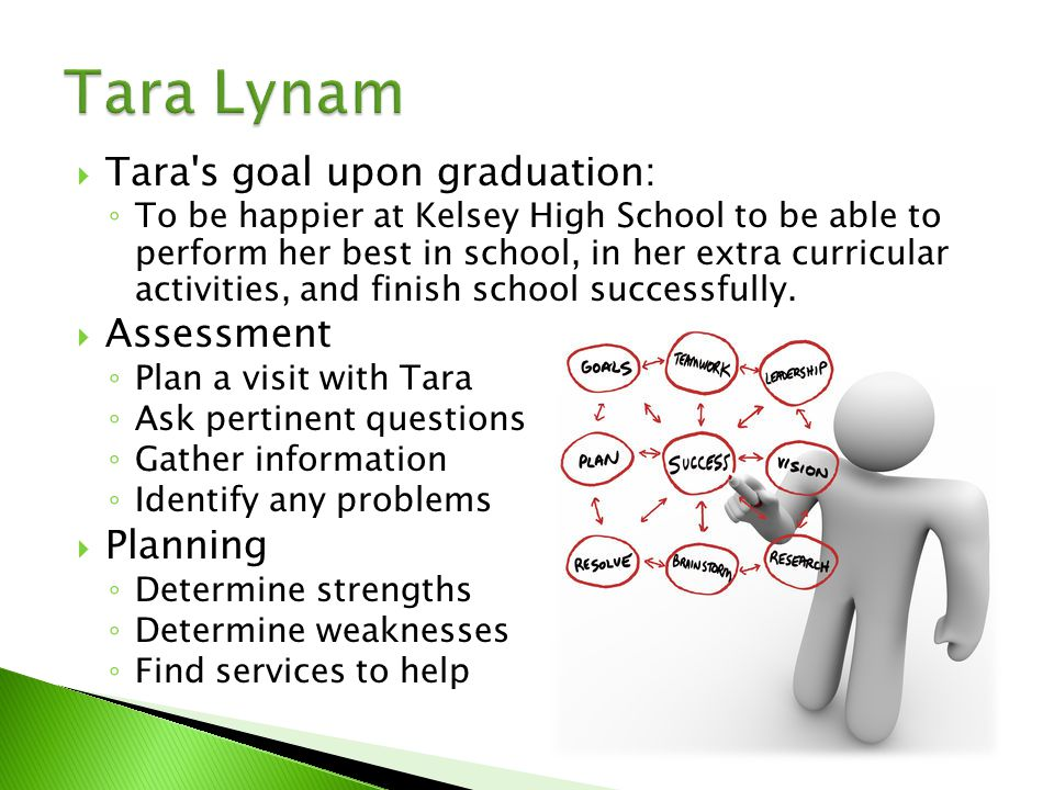  Tara s goal upon graduation: ◦ To be happier at Kelsey High School to be able to perform her best in school, in her extra curricular activities, and finish school successfully.
