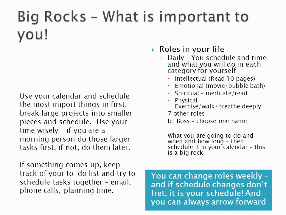 You can change roles weekly – and if schedule changes don't fret, it is your schedule.