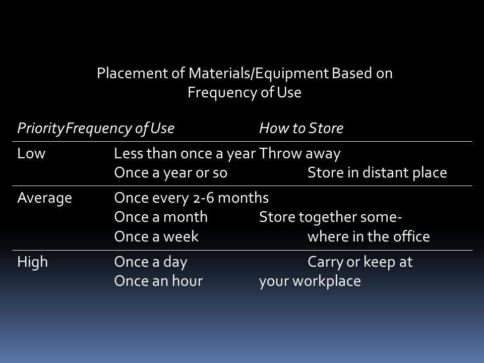 SEITON (SYSTEMATIZE/SET) PROCESS/PROCEDURE: Step 1: - Make sure that all unnecessary items are eliminated from your workplace. - Decide where you can