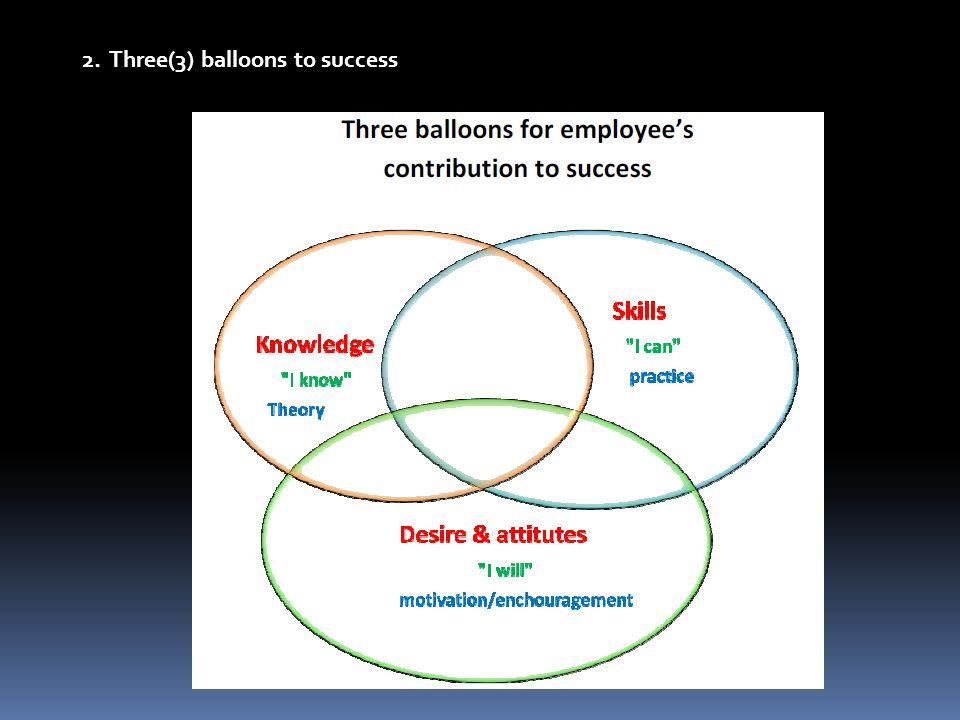1. Human Resources(HR) emphasis