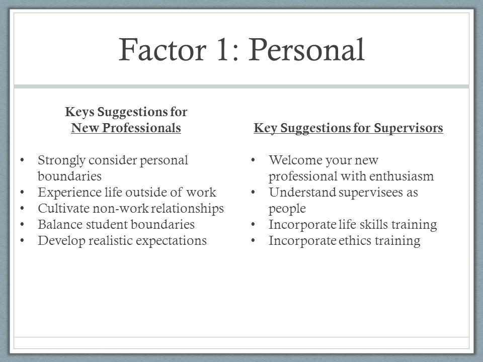 Developing a Professional Development Plan Reflecting Gaining Self-Awareness Seeking Outside Input Developing Action Steps Setting Longer Term Goals