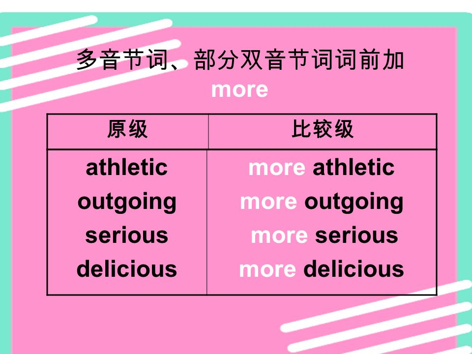 athletic outgoing serious delicious more athletic more outgoing more serious more delicious 多音节词、部分双音节词词前加 more 原级比较级