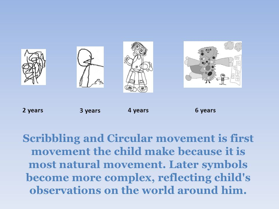 2 years 3 years 4 years6 years Scribbling and Circular movement is first movement the child make because it is most natural movement.
