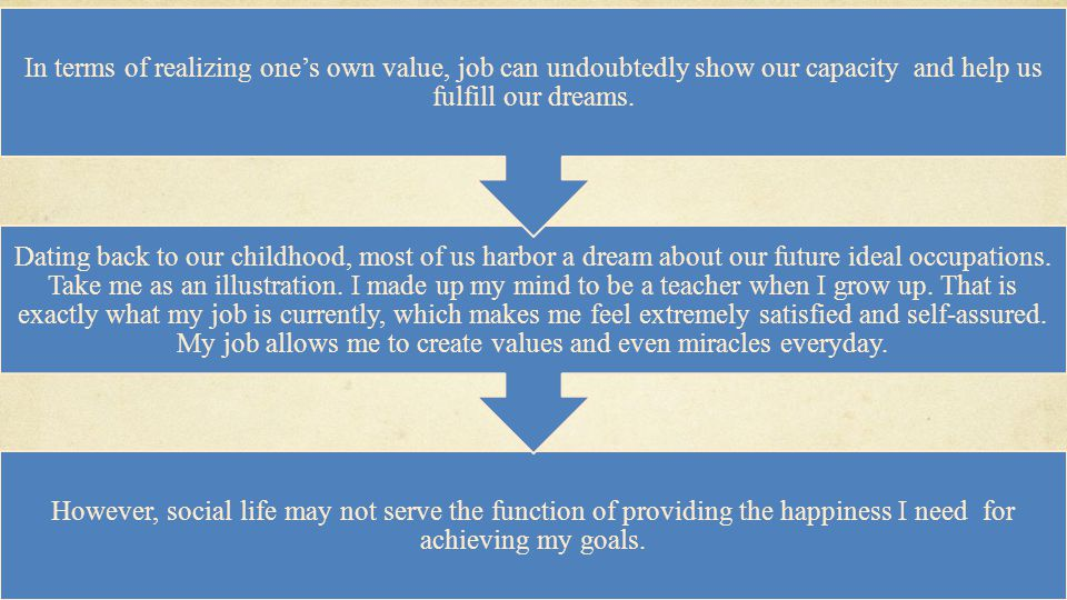 小马公开课 400-663-1986 小马公开课网址: bbs.xiaoma.com/gkk However, social life may not serve the function of providing the happiness I need for achieving my goals.