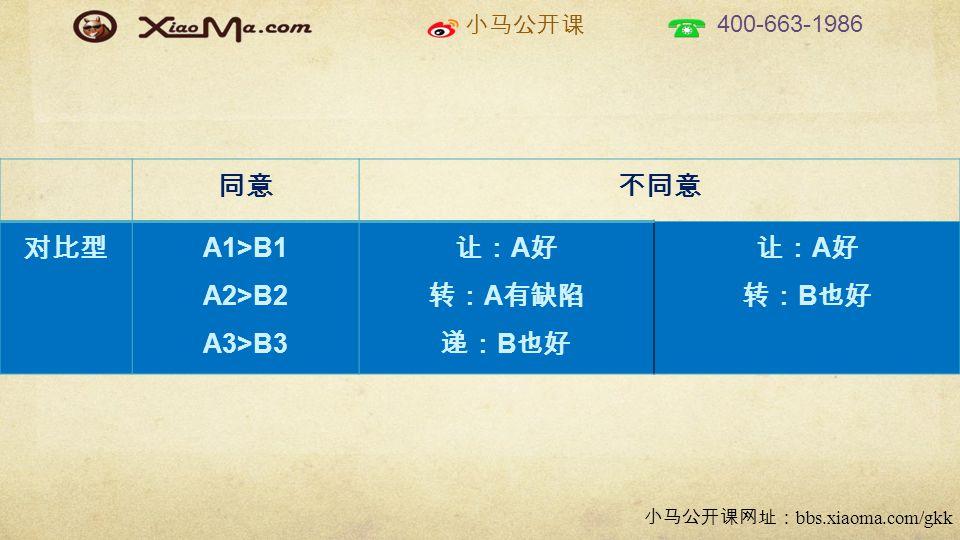 小马公开课 400-663-1986 小马公开课网址: bbs.xiaoma.com/gkk 同意不同意 对比型 A1>B1 A2>B2 A3>B3 让: A 好 转: A 有缺陷 递: B 也好 让: A 好 转: B 也好