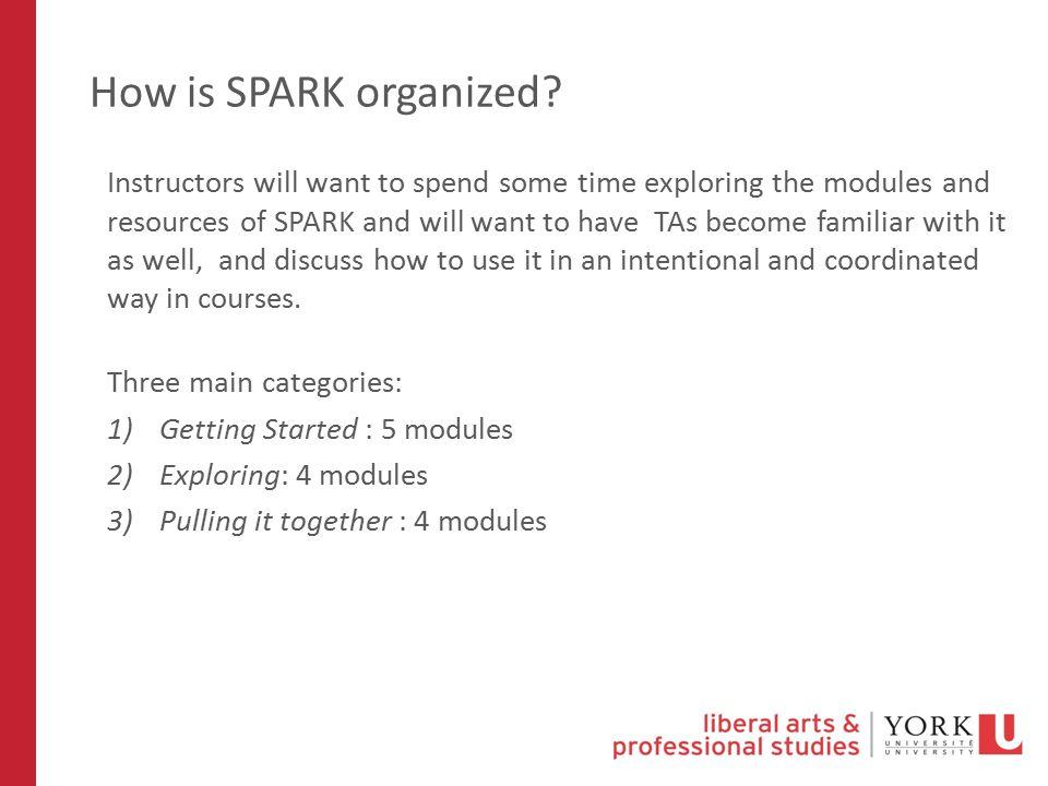 How is SPARK organized.