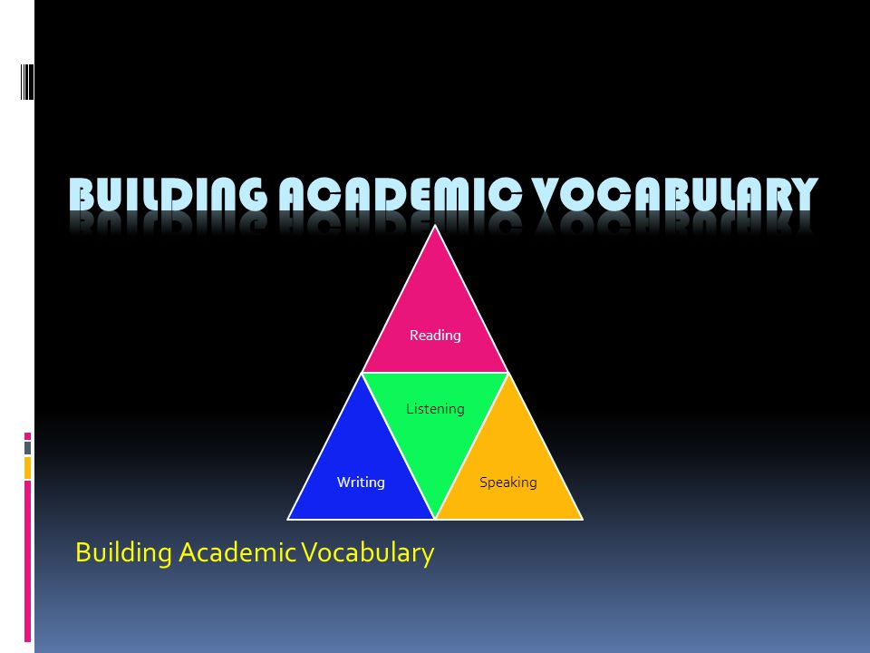 Building Academic Vocabulary ReadingWriting Listening Speaking