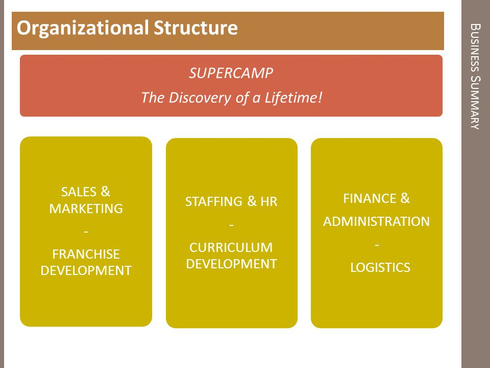 B USINESS S UMMARY Organizational Structure SUPERCAMP The Discovery of a Lifetime.