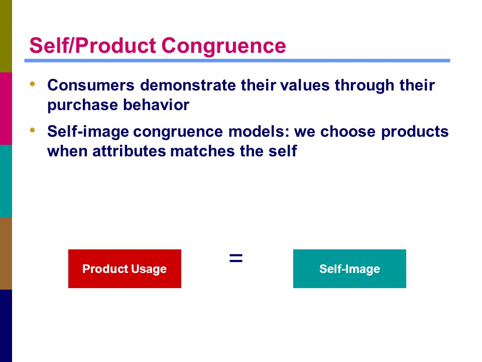 Self/Product Congruence Consumers demonstrate their values through their purchase behavior Self-image congruence models: we choose products when attri