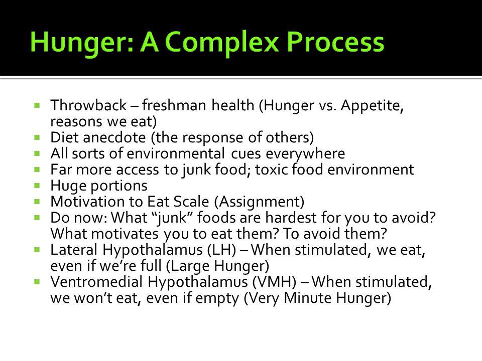  Throwback – freshman health (Hunger vs.