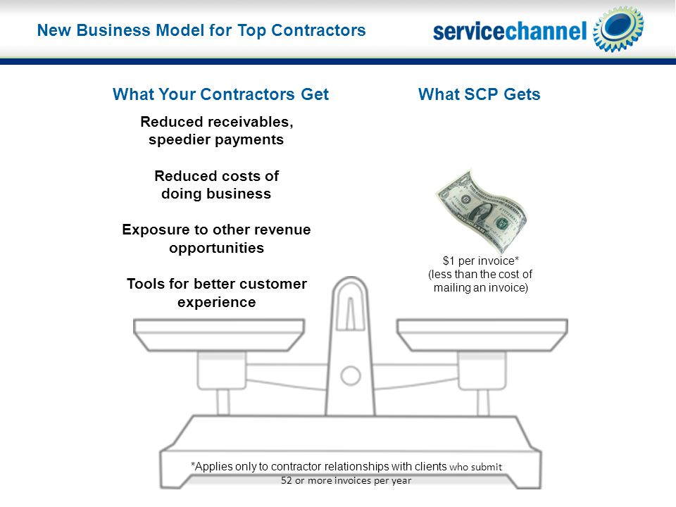New Business Model for Top Contractors What Your Contractors Get What SCP Gets Reduced receivables, speedier payments Reduced costs of doing business Exposure to other revenue opportunities Tools for better customer experience *Applies only to contractor relationships with clients who submit 52 or more invoices per year $1 per invoice* (less than the cost of mailing an invoice)