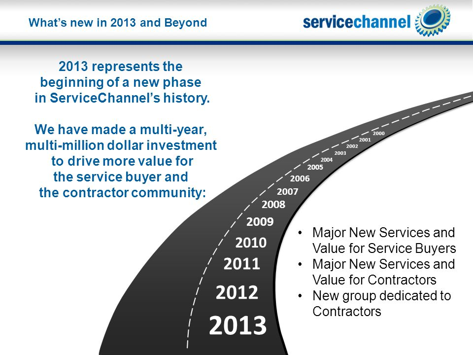 2013 2012 2011 2010 2009 2008 2007 2006 2005 2004 2003 Your own footerYour Logo What's new in 2013 and Beyond 2013 represents the beginning of a new phase in ServiceChannel's history.