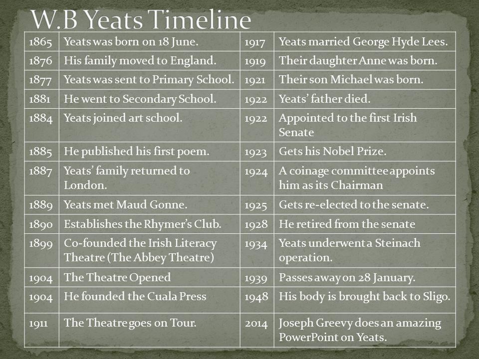 Yeats was born in Sandymount County Dublin.