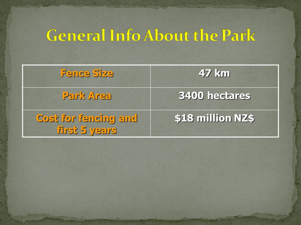 Fence Size 47 km Park Area 3400 hectares Cost for fencing and first 5 years $18 million NZ$