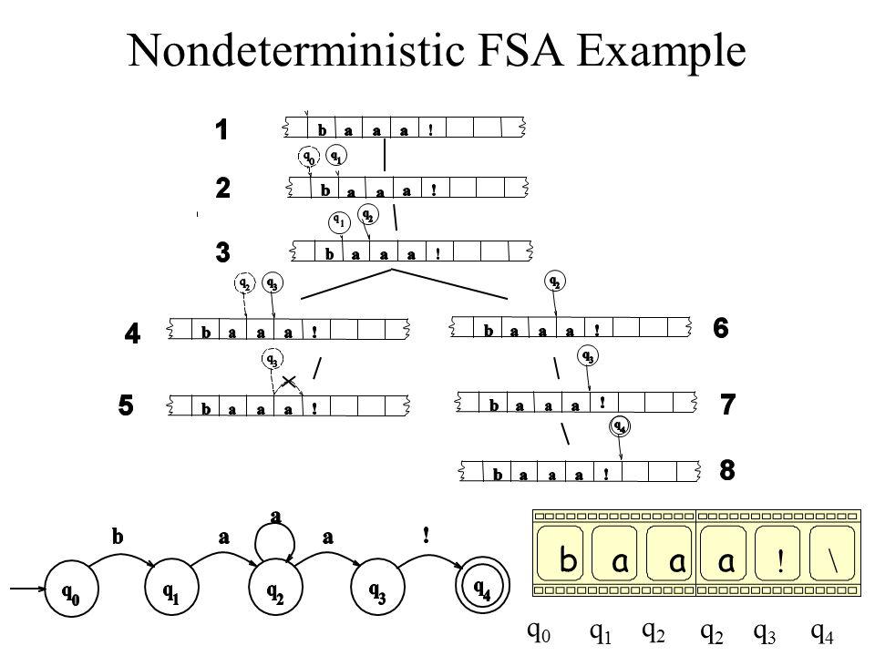 Nondeterministic FSA Example ba a a !\ q0q0 q1q1 q2q2 q2q2 q3q3 q4q4