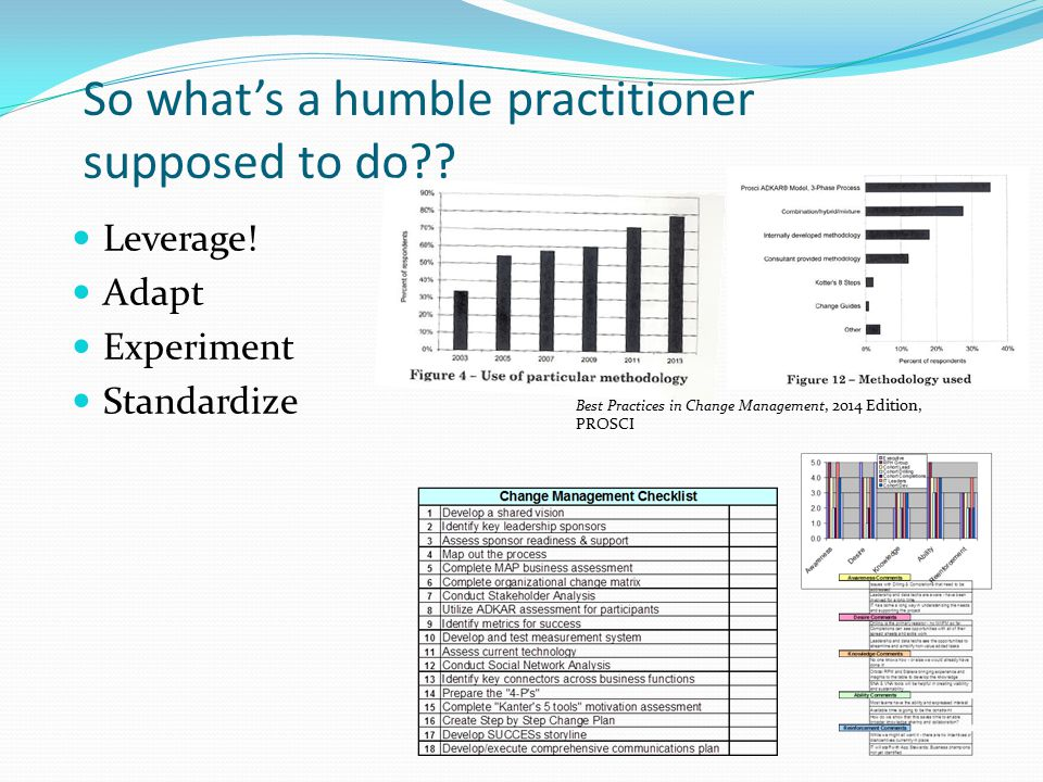 So what's a humble practitioner supposed to do?. Leverage.