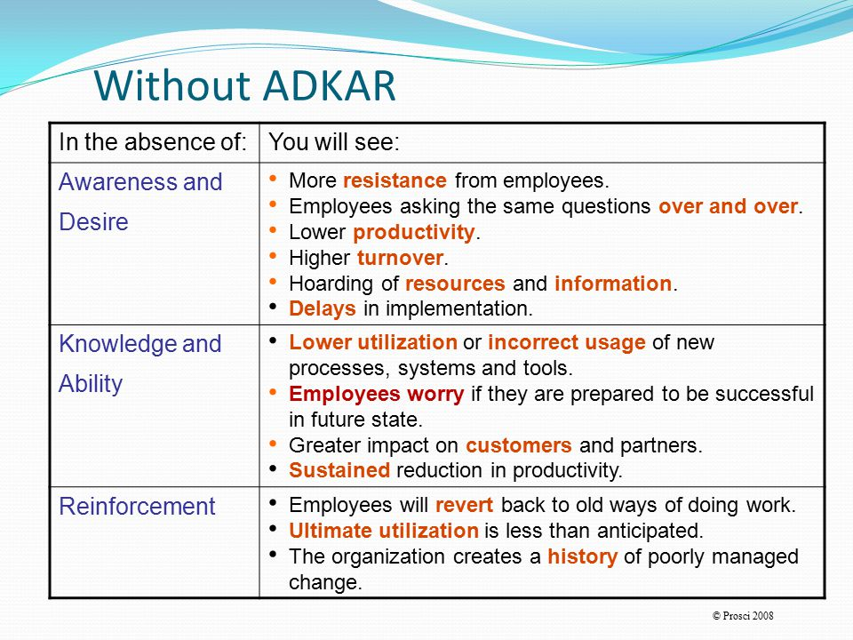 Without ADKAR In the absence of:You will see: Awareness and Desire More resistance from employees.
