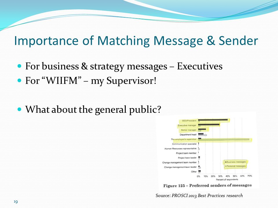 Importance of Matching Message & Sender For business & strategy messages – Executives For WIIFM – my Supervisor.