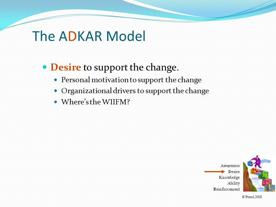 The ADKAR Model Desire to support the change.