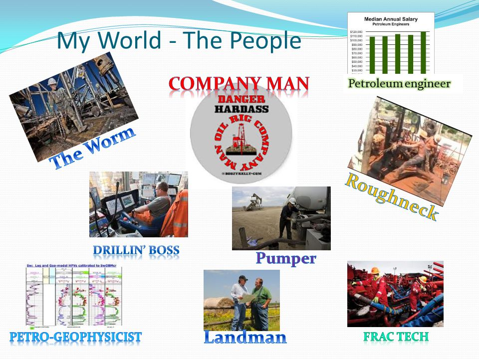 My World - The People