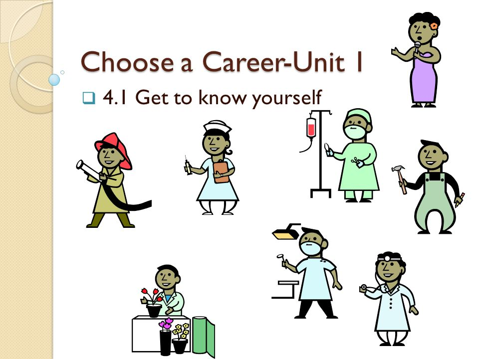 Choose a Career-Unit 1  4.1 Get to know yourself